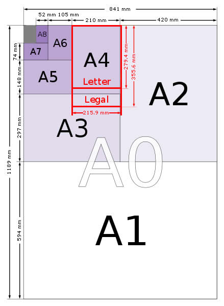 Paper sizes in uk
